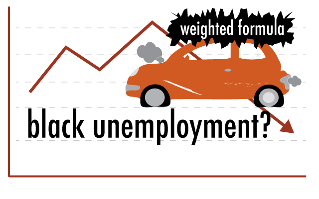 unemployment_numbers_lead-thumb-640xauto-5377.png