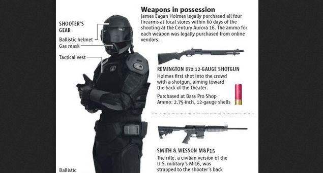 aurora weapons in possession.jpg